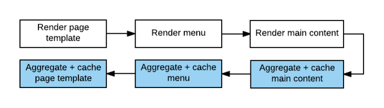 cache key generator ehcache