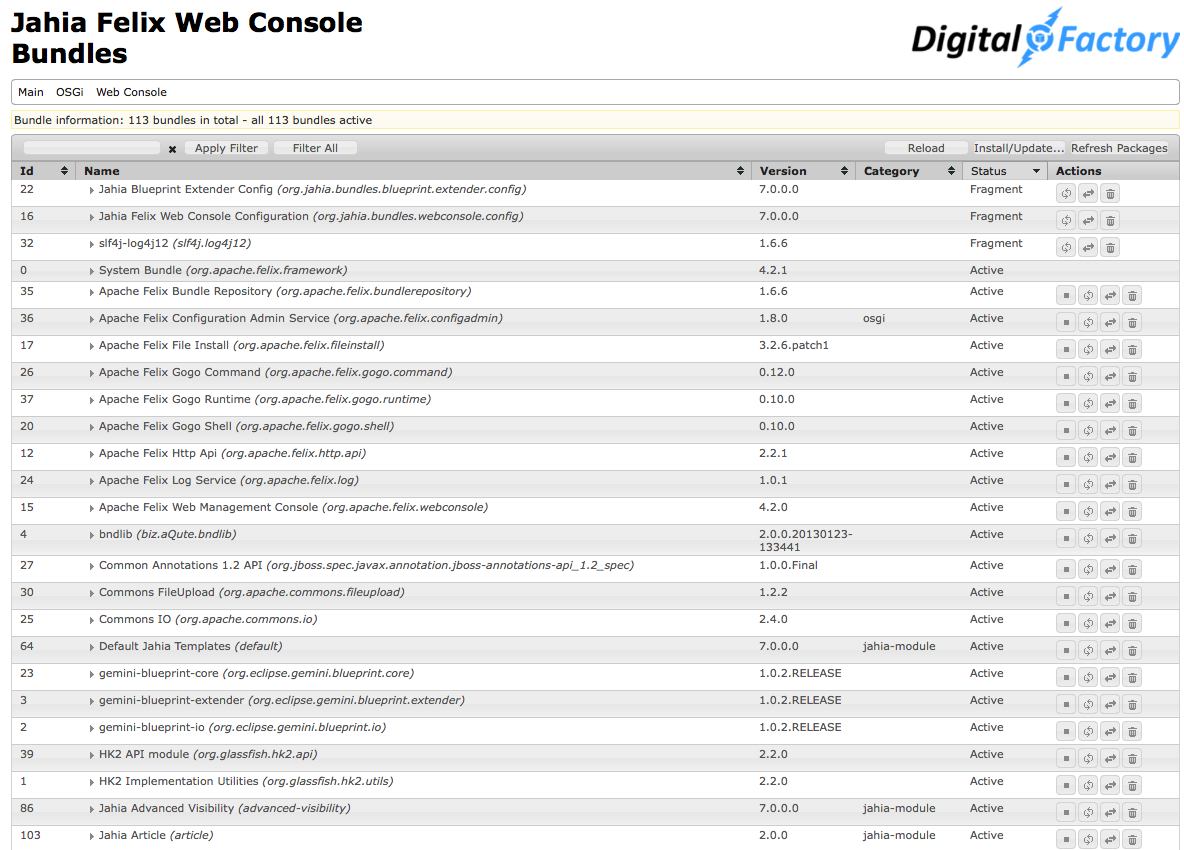 Osgi documentation techwiki the apache felix web console is an osgi tool that is integrated into digital factory to access it open a browser at the url httplocalhost8080tools malvernweather Image collections